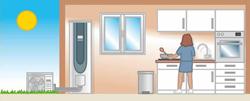 Chauffe-eau thermodynamique installation